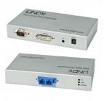 Fibre Optic DVI Extender, 300m