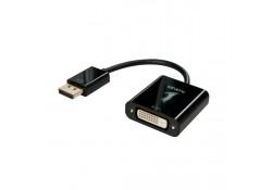 DisplayPort to DVI-D Adapter, AMD Eyefinity